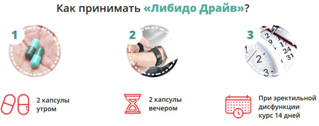 Инструкция по применению Либидо Драйв