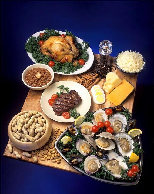 Пищевые продукты богатые содержанием цинка