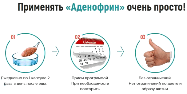 Инструкция применения Аденофрина
