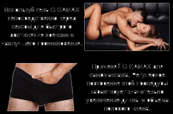 Как применять мужской гель Гигамакс