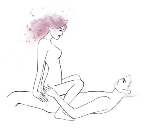 Какие они женщины Козероги (Capricorn) в постели, любви и отношениях. Интимные подробности, любимые ласки и позы в сексе для знака зодиака.