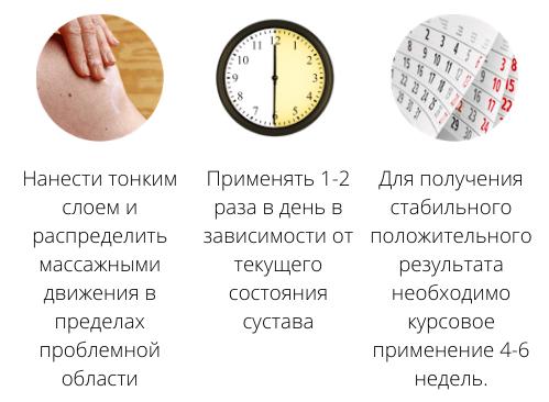 Инструкция применения Синергеля